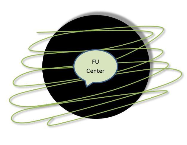 fu-network